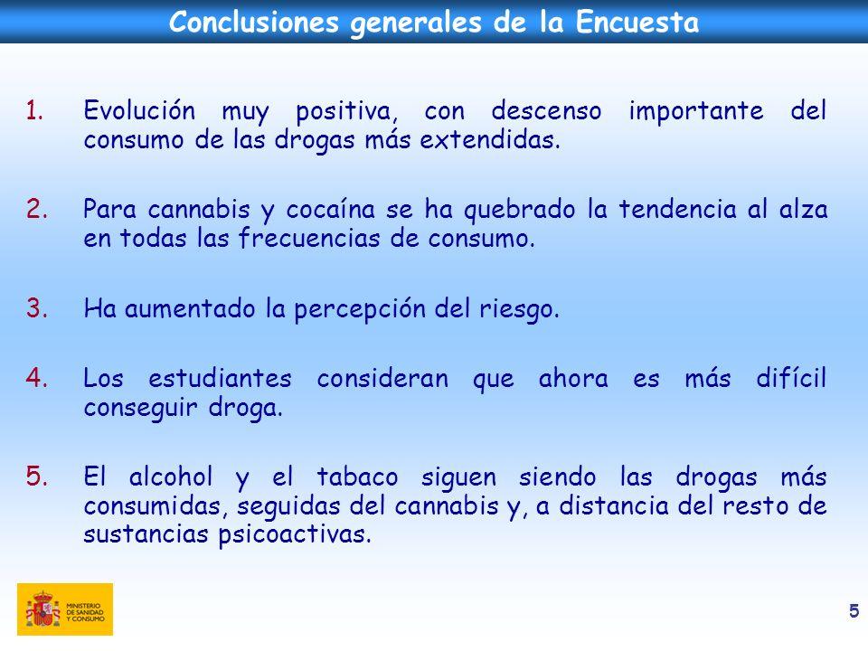 Conclusiones generales de la Encuesta