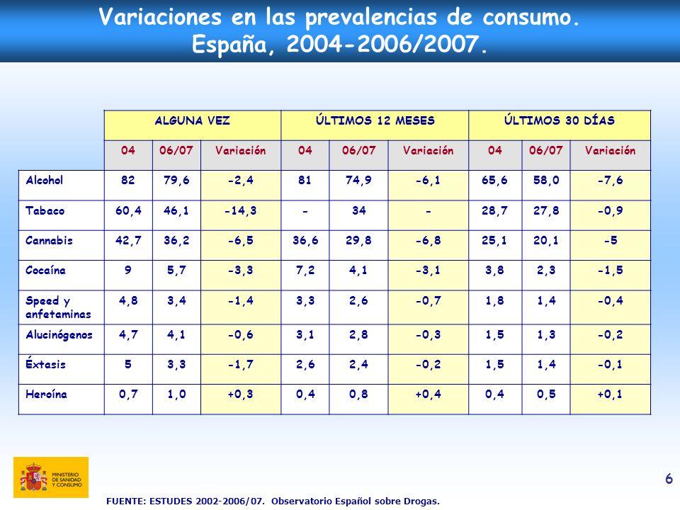 Variaciones en las prevalencias de consumo. España, 2004-2006/2007.