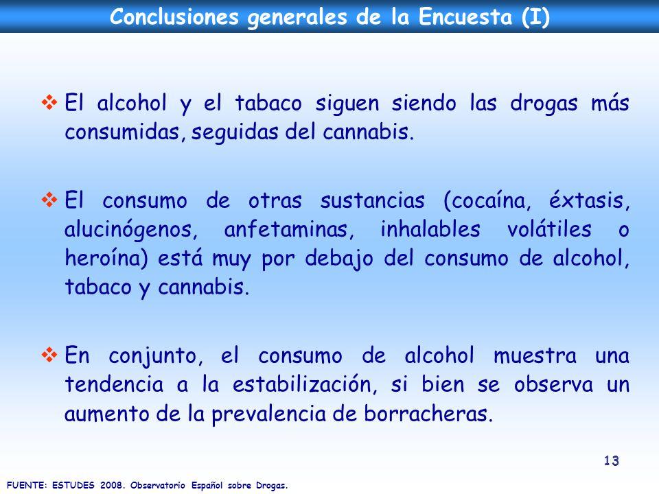 Conclusiones generales de la Encuesta (I)