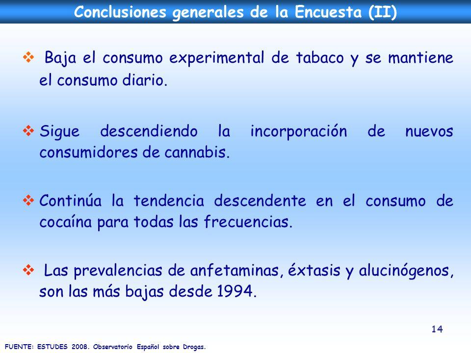 Conclusiones generales de la Encuesta (II)
