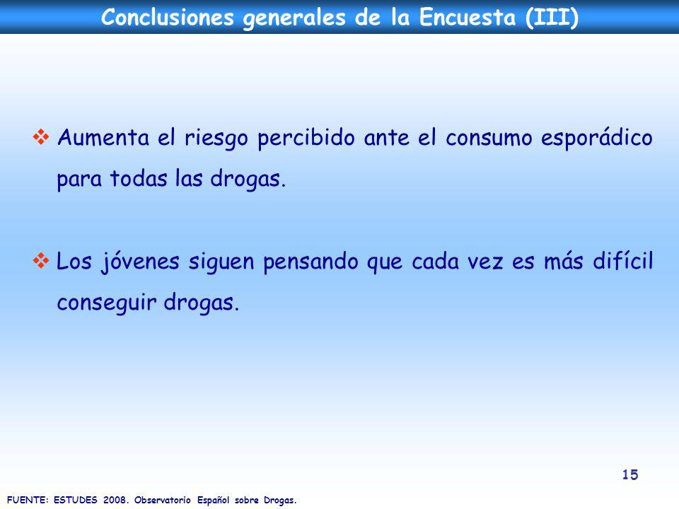 Conclusiones generales de la Encuesta (III)