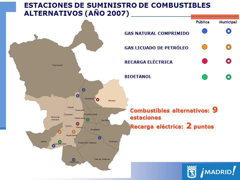 ESTACIONES DE SUMINISTRO DE COMBUSTIBLES ALTERNATIVOS (AÑO 2007)