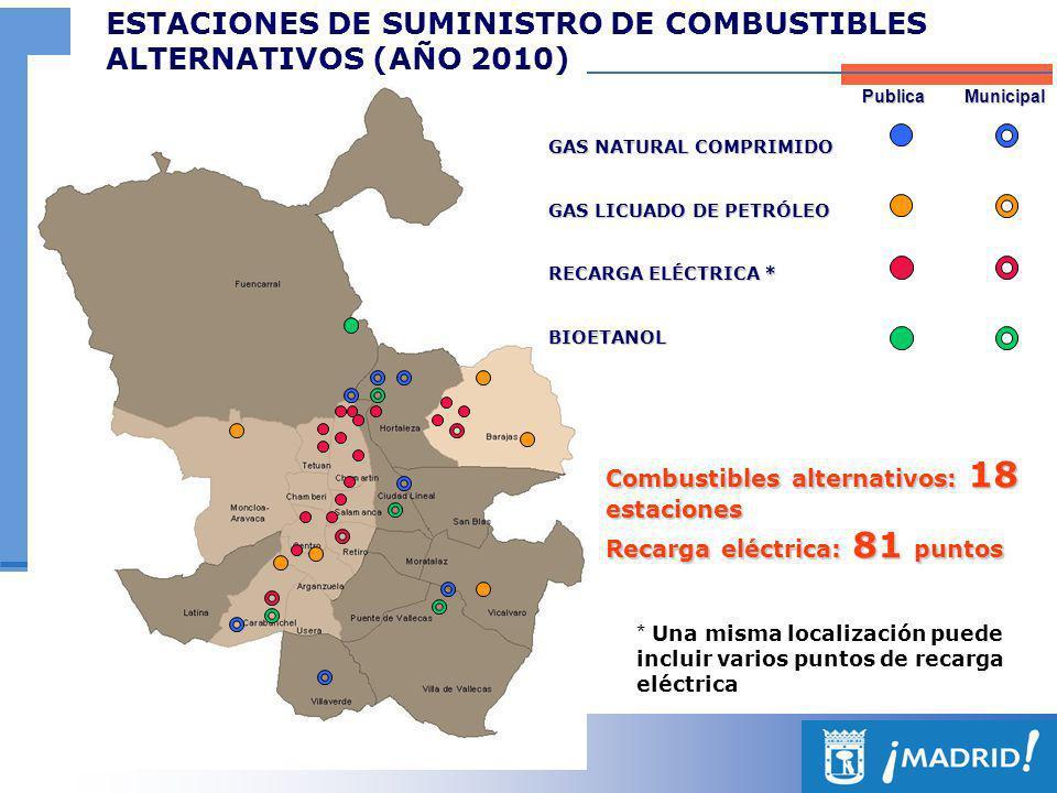 ESTACIONES DE SUMINISTRO DE COMBUSTIBLES ALTERNATIVOS (AÑO 2010)