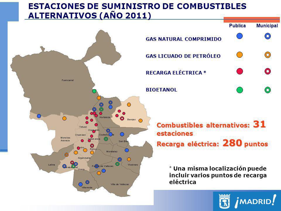 ESTACIONES DE SUMINISTRO DE COMBUSTIBLES ALTERNATIVOS (AÑO 2011)