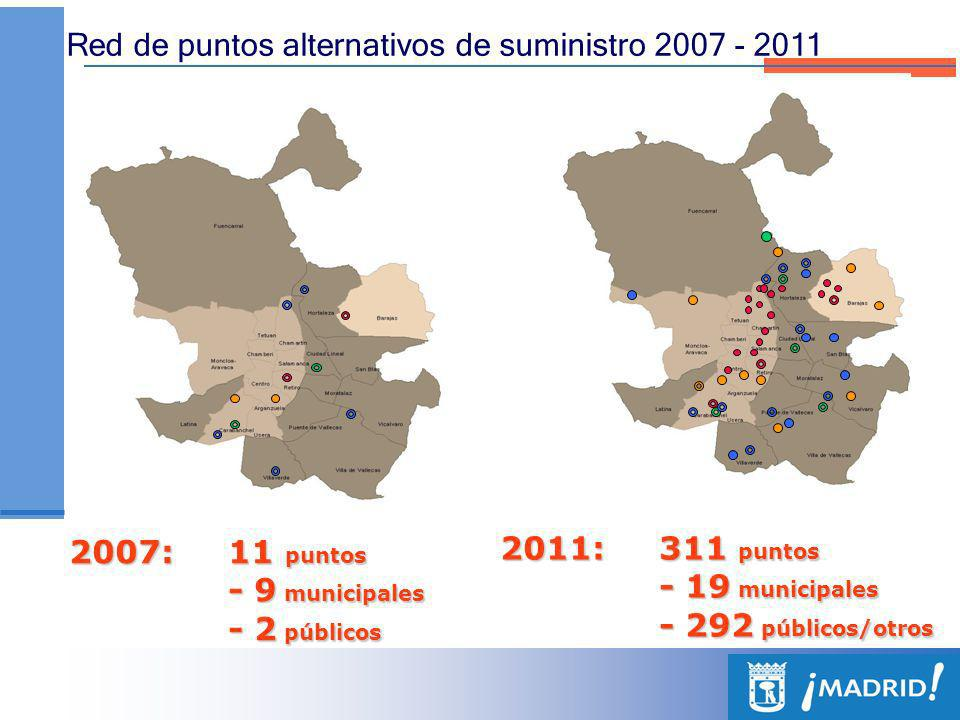 Red de puntos alternativos de suministro 2007 - 2011