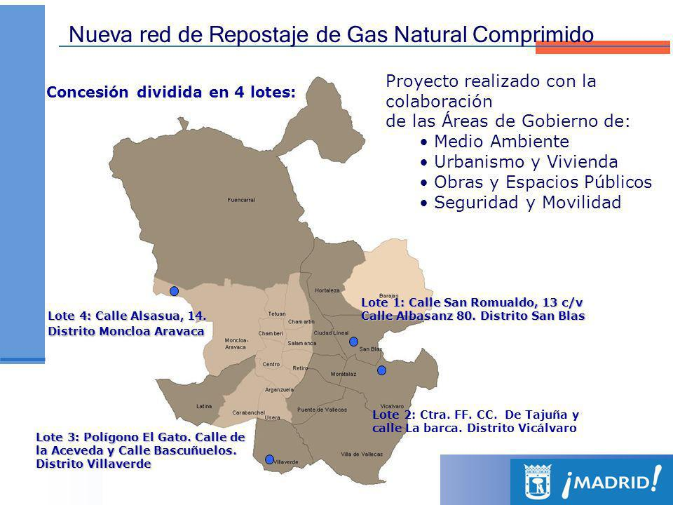 Nueva red de Repostaje de Gas Natural Comprimido