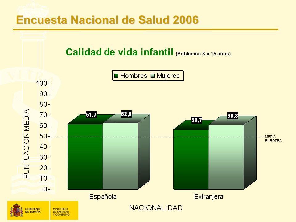 Calidad de vida infantil (Población 8 a 15 años)