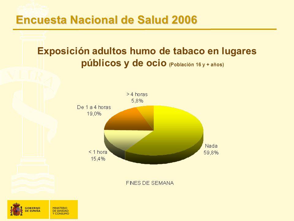 Encuesta Nacional de Salud 2006
