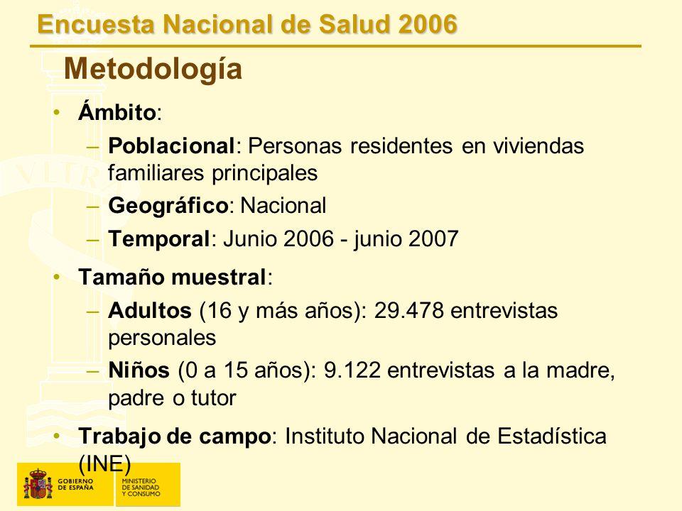 Metodología Encuesta Nacional de Salud 2006 Ámbito: