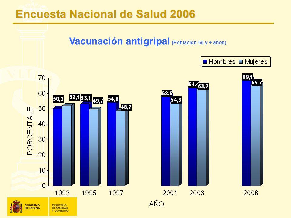 Vacunación antigripal (Población 65 y + años)