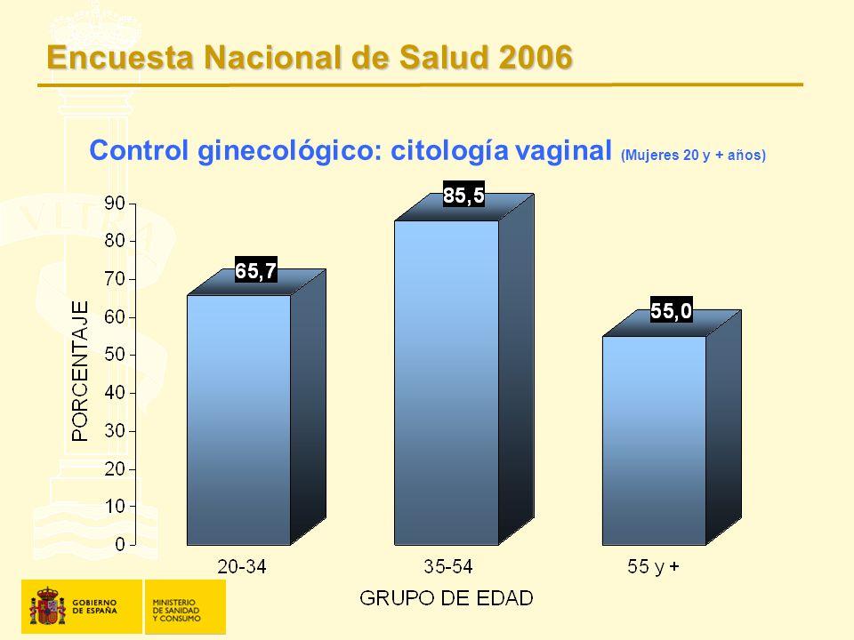 Control ginecológico: citología vaginal (Mujeres 20 y + años)