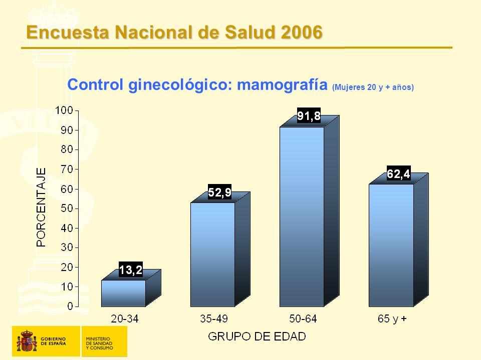 Control ginecológico: mamografía (Mujeres 20 y + años)