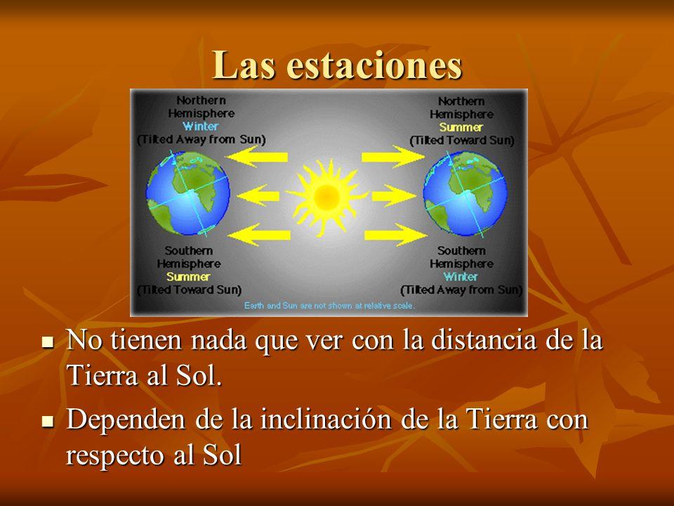 Las estacionesNo tienen nada que ver con la distancia de la Tierra al Sol.