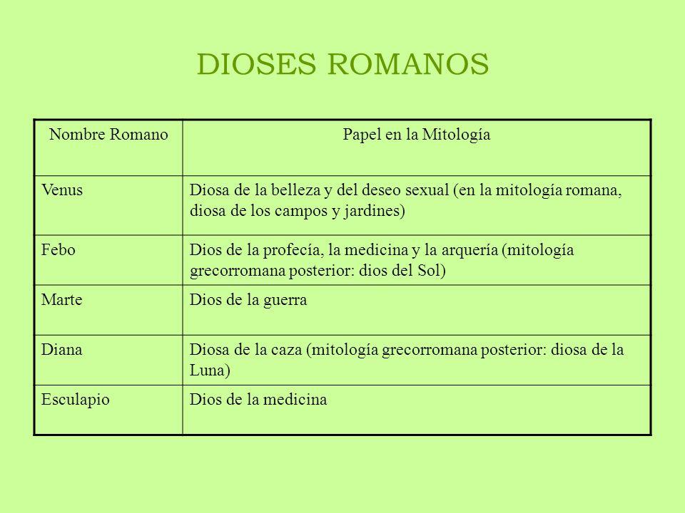 DIOSES ROMANOS Nombre Romano Papel en la Mitología Venus