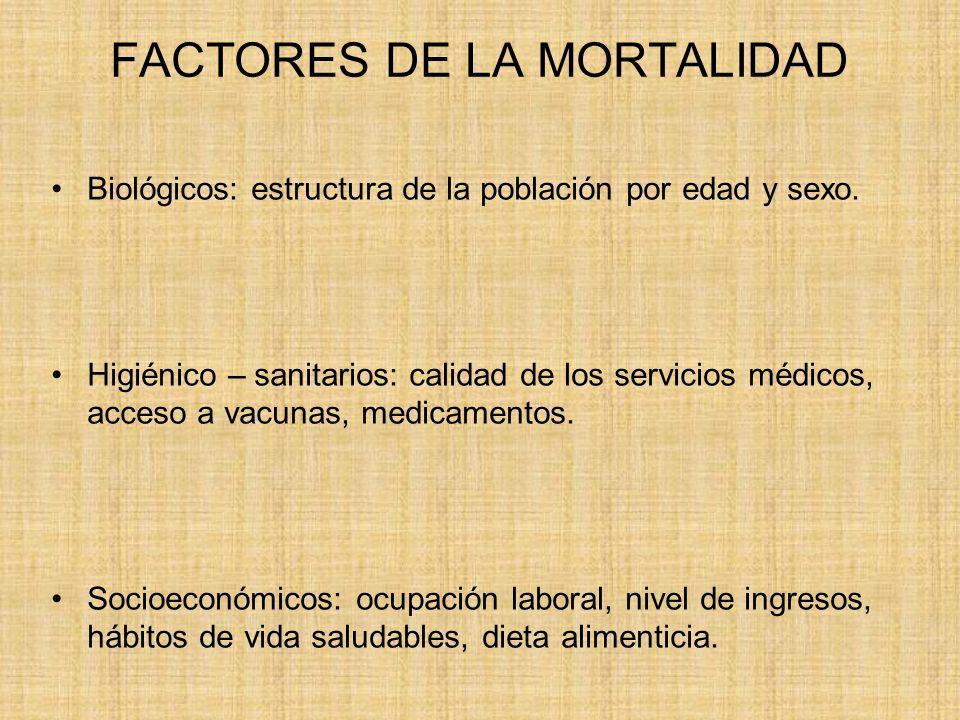 FACTORES DE LA MORTALIDAD