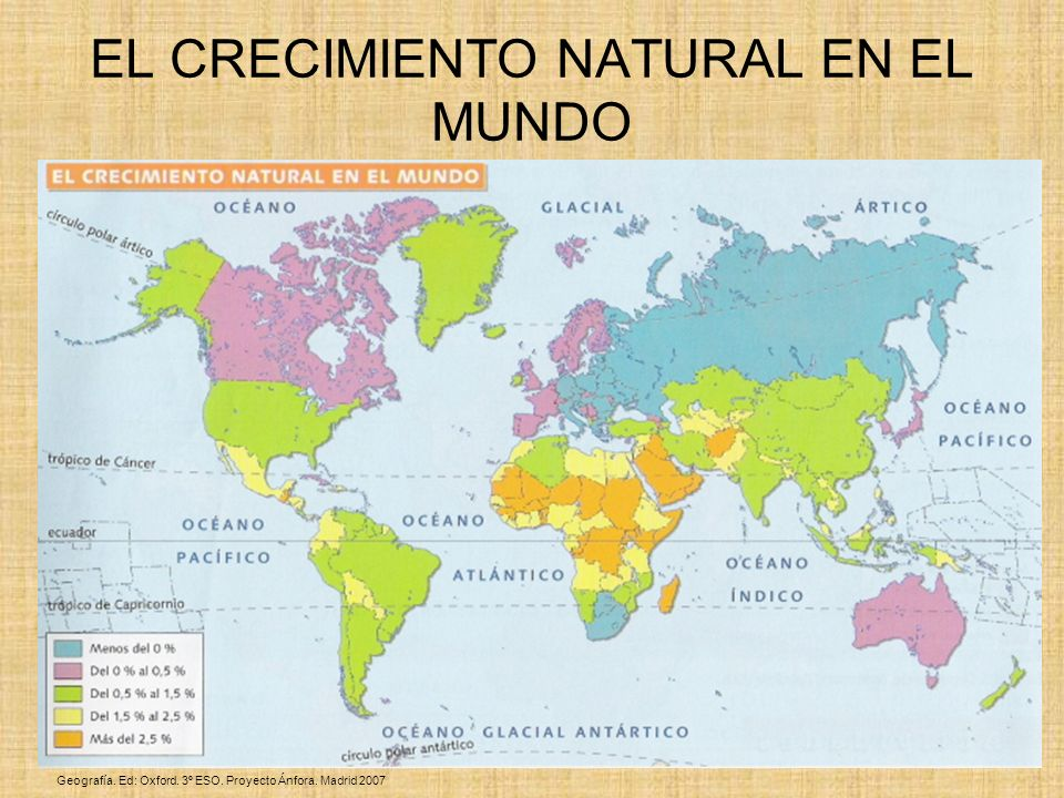 EL CRECIMIENTO NATURAL EN EL MUNDO