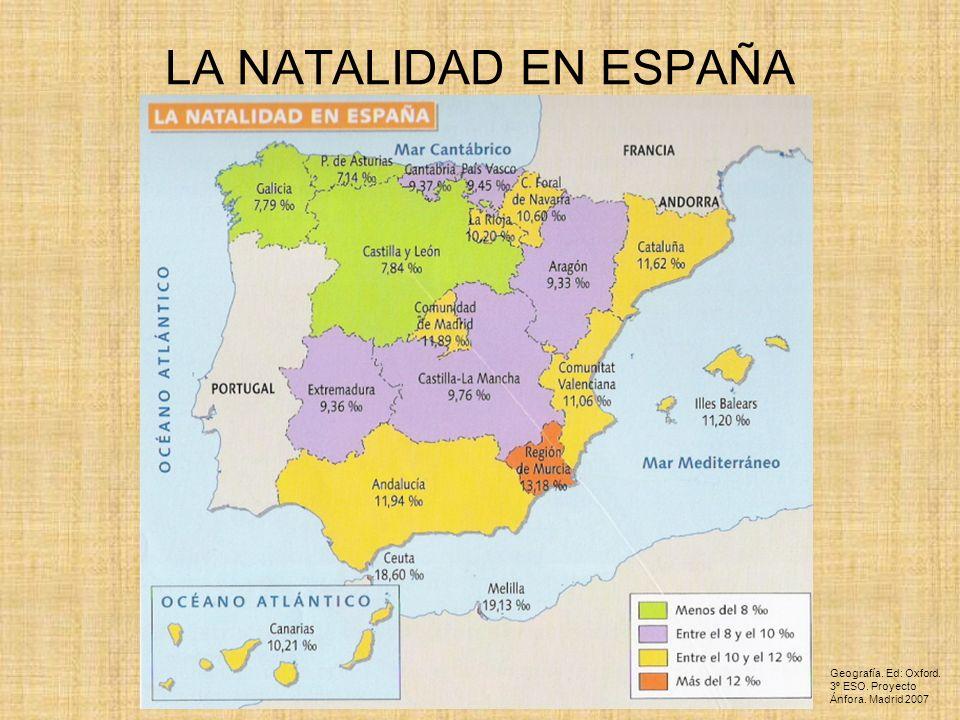 LA NATALIDAD EN ESPAÑA La natalidad ha descendido en las dos últimas décadas del siglo XX, hasta situarse en niveles muy bajos.