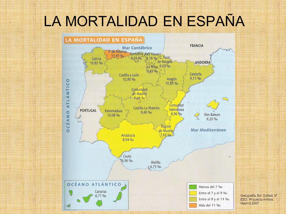 LA MORTALIDAD EN ESPAÑA