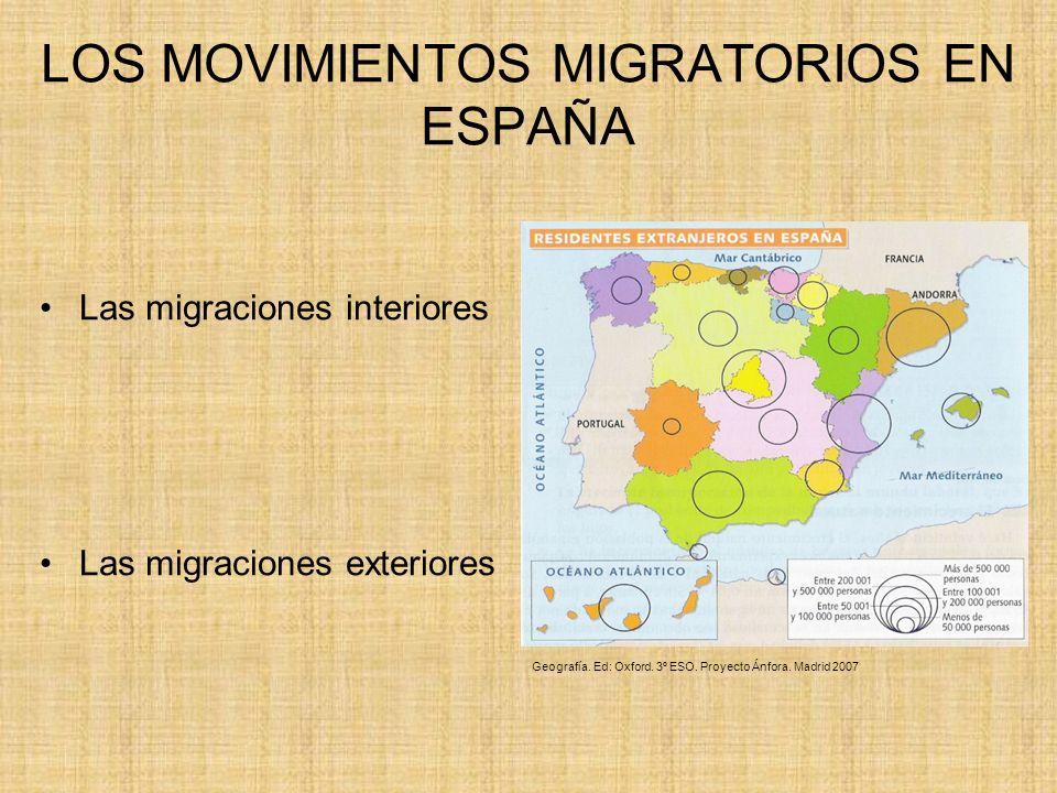 LOS MOVIMIENTOS MIGRATORIOS EN ESPAÑA