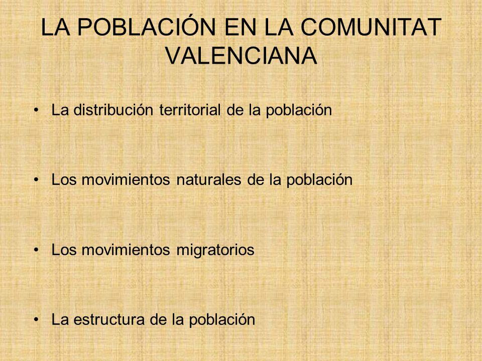 LA POBLACIÓN EN LA COMUNITAT VALENCIANA