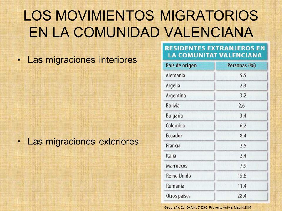 LOS MOVIMIENTOS MIGRATORIOS EN LA COMUNIDAD VALENCIANA