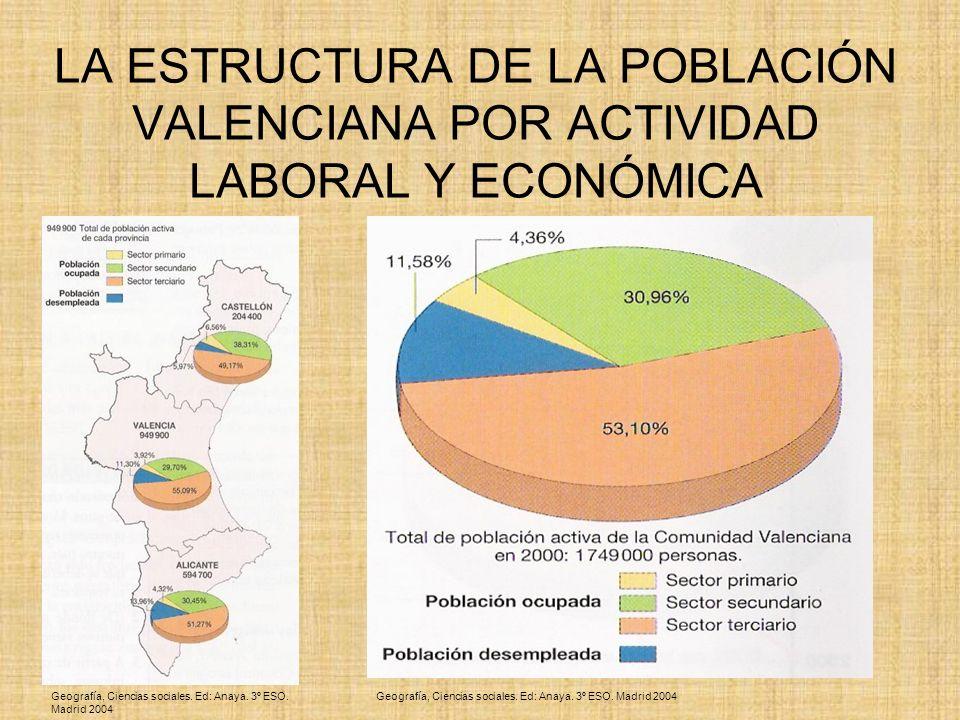 LA ESTRUCTURA DE LA POBLACIÓN VALENCIANA POR ACTIVIDAD LABORAL Y ECONÓMICA