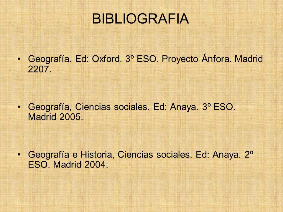 BIBLIOGRAFIA Geografía. Ed: Oxford. 3º ESO. Proyecto Ánfora. Madrid 2207. Geografía, Ciencias sociales. Ed: Anaya. 3º ESO. Madrid 2005.