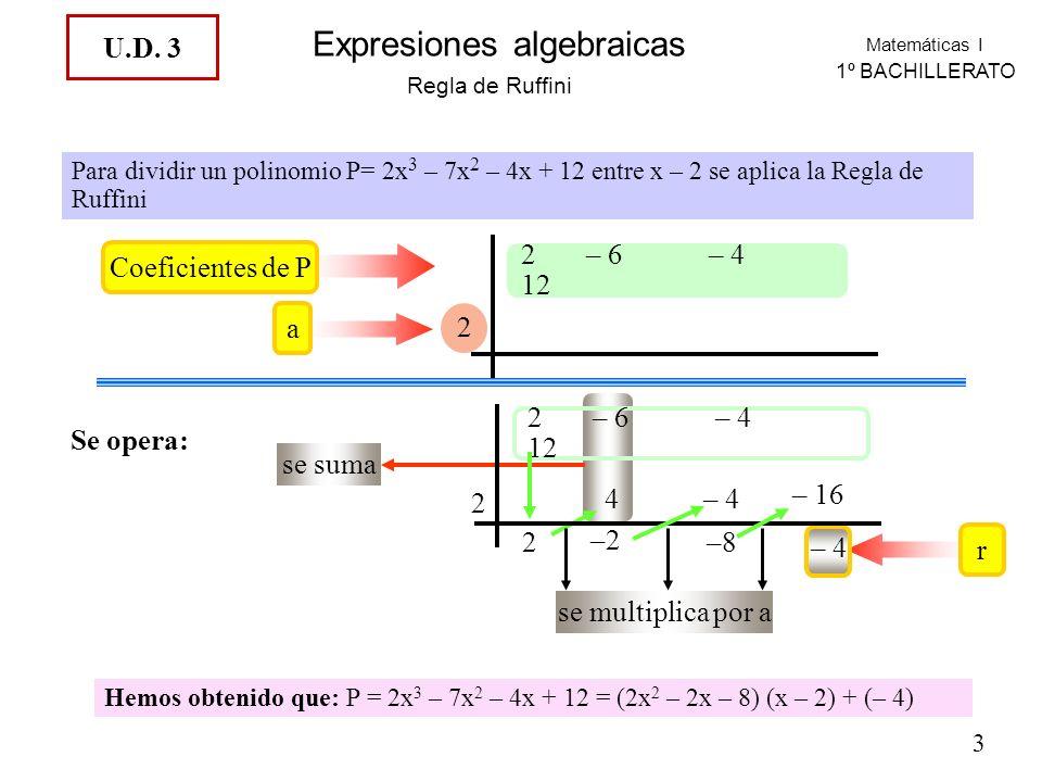 U.D. 3 Coeficientes de P 2 – 6 – 4 12 a 2 se suma 2 – 6 – 4 12 2