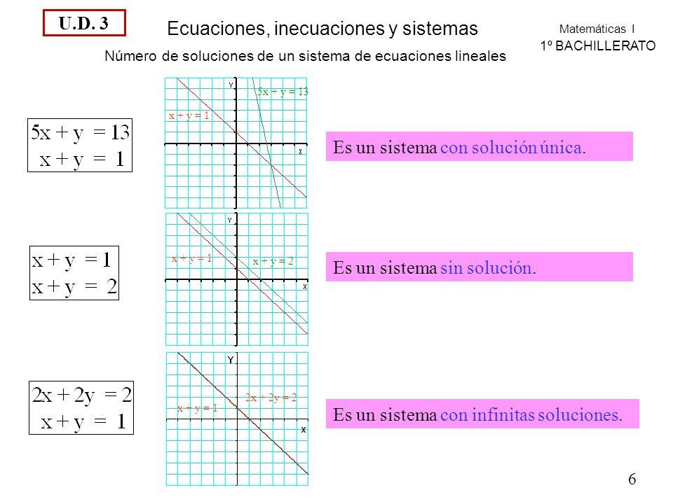 Número de soluciones de un sistema de ecuaciones lineales