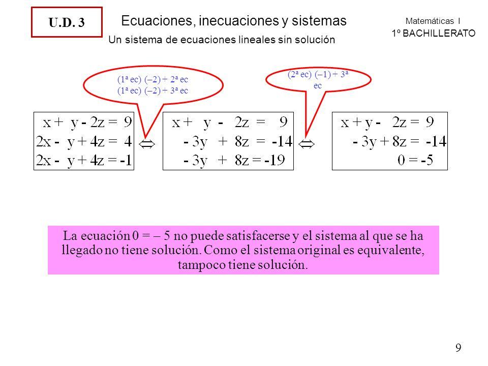 Un sistema de ecuaciones lineales sin solución