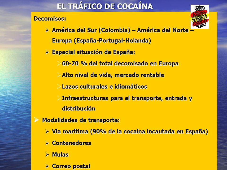 EL TRÁFICO DE COCAÍNA Decomisos: