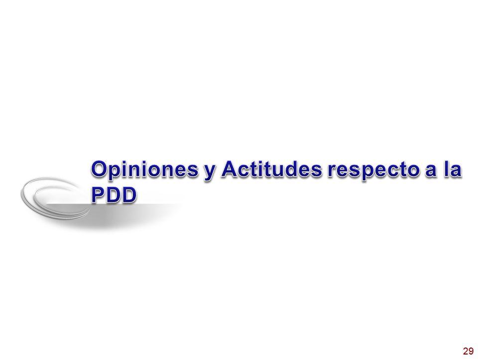 Opiniones y Actitudes respecto a la PDD