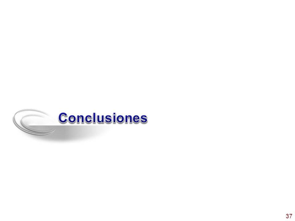 Conclusiones 37