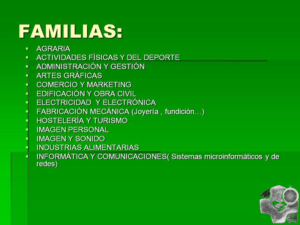 FAMILIAS: AGRARIA ACTIVIDADES FÍSICAS Y DEL DEPORTE