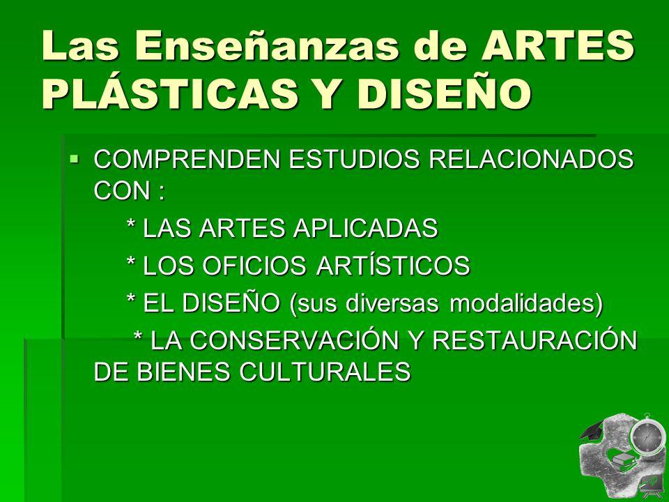 Las Enseñanzas de ARTES PLÁSTICAS Y DISEÑO