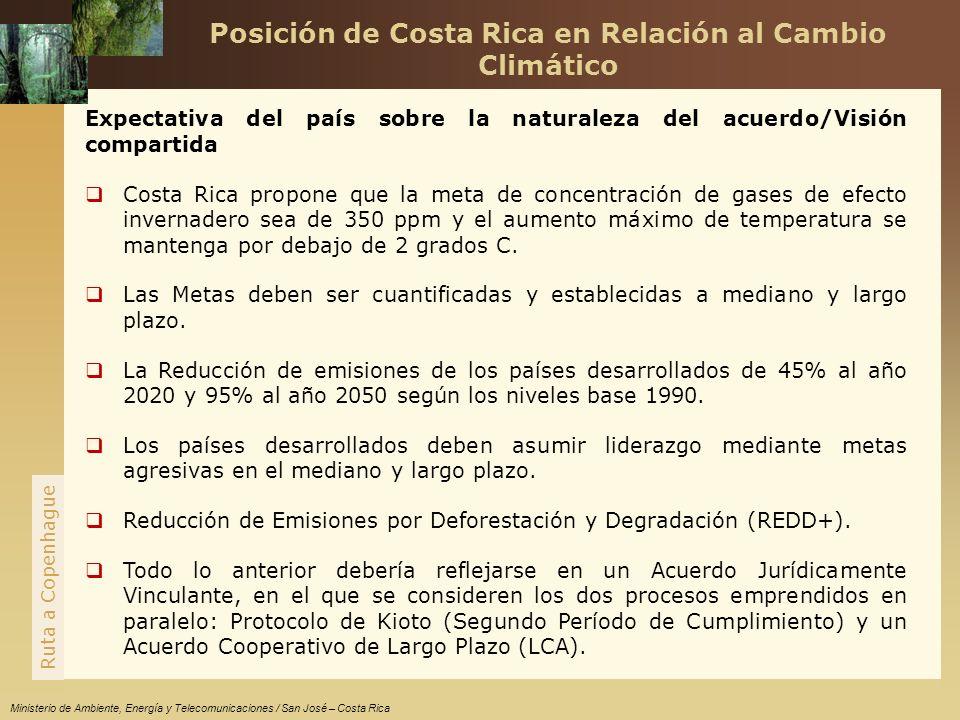 Posición de Costa Rica en Relación al Cambio Climático