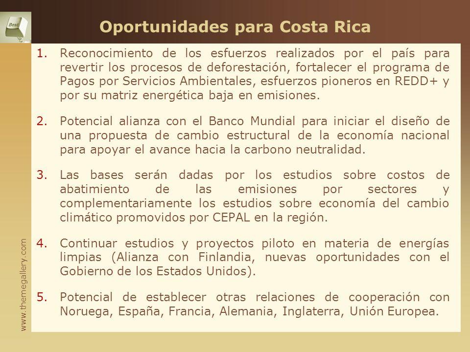 Oportunidades para Costa Rica