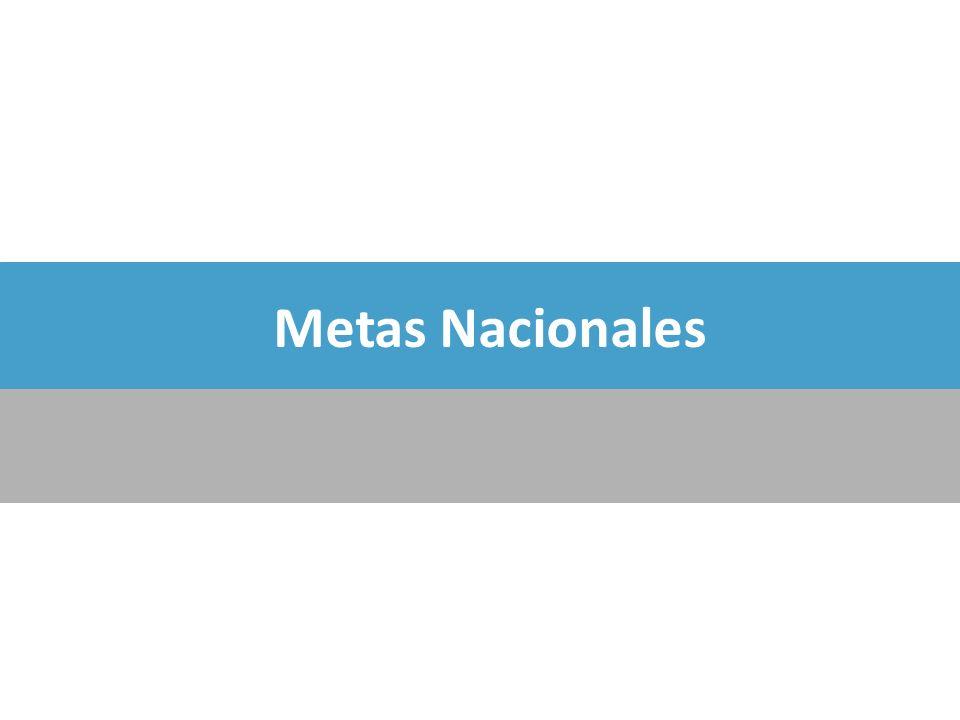 Metas Nacionales