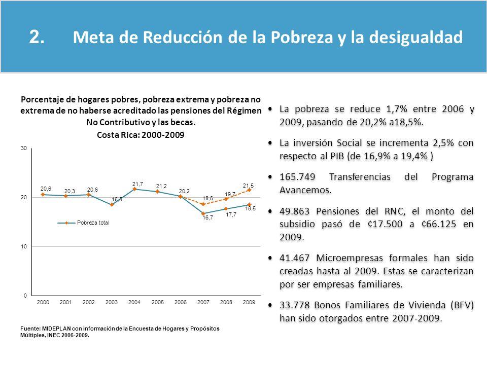 2. Meta de Reducción de la Pobreza y la desigualdad