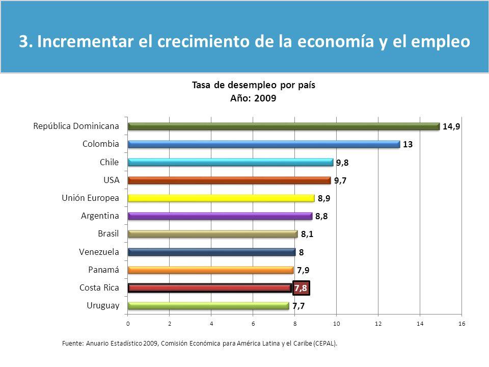 Incrementar el crecimiento de la economía y el empleo