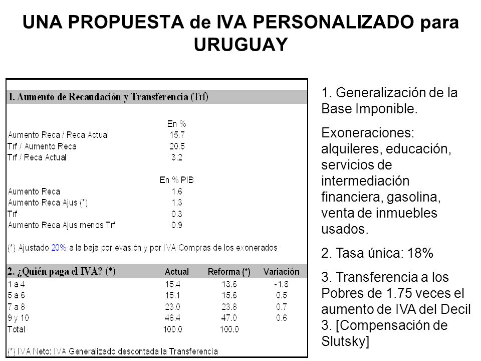 UNA PROPUESTA de IVA PERSONALIZADO para URUGUAY