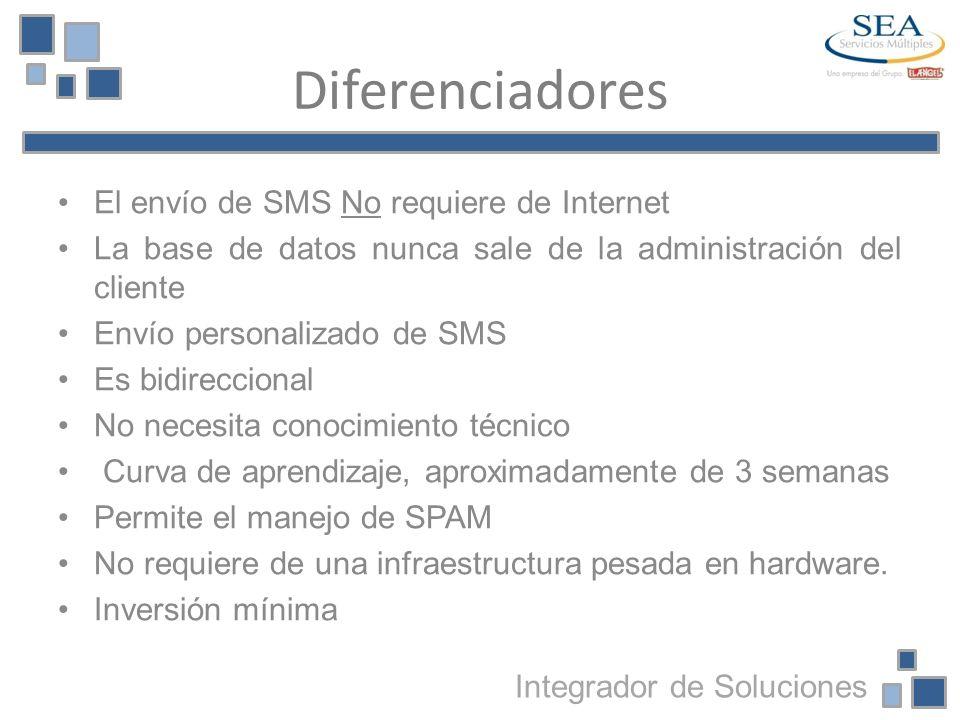 Diferenciadores El envío de SMS No requiere de Internet