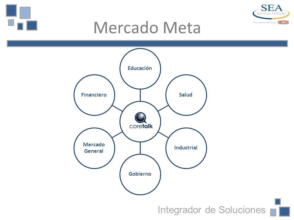 Mercado Meta Integrador de Soluciones Educación Salud Industrial