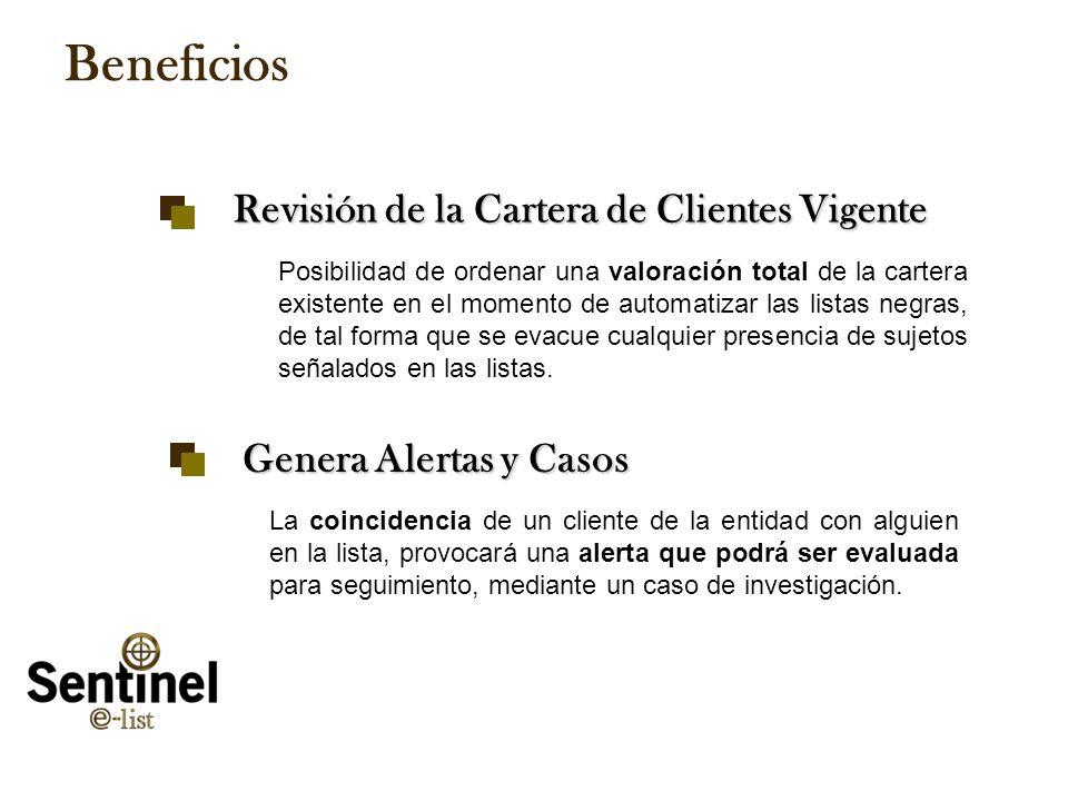 Beneficios Revisión de la Cartera de Clientes Vigente
