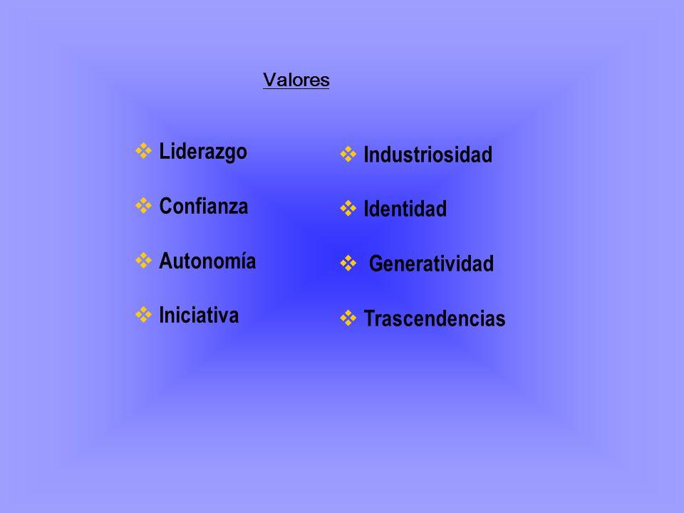 Liderazgo Industriosidad Confianza Identidad Autonomía Generatividad