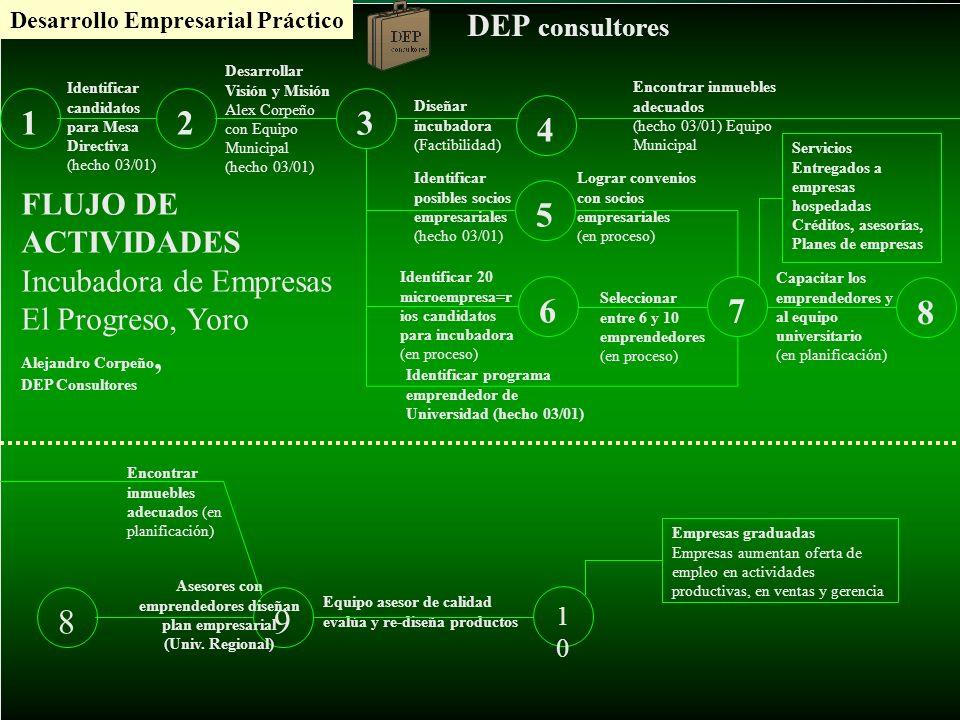 Asesores con emprendedores diseñan plan empresarial