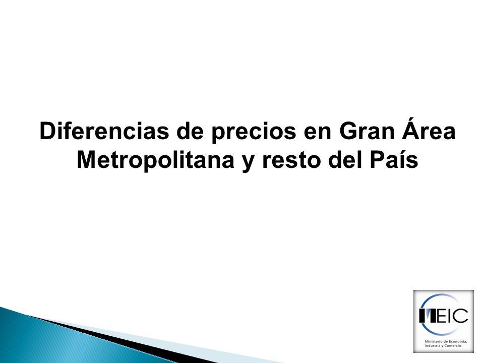 Diferencias de precios en Gran Área Metropolitana y resto del País