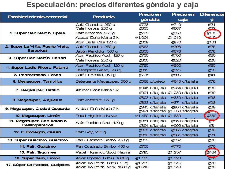 Especulación: precios diferentes góndola y caja
