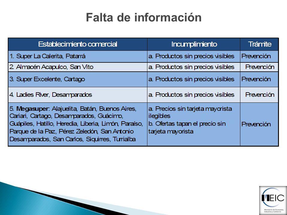 Falta de información 22