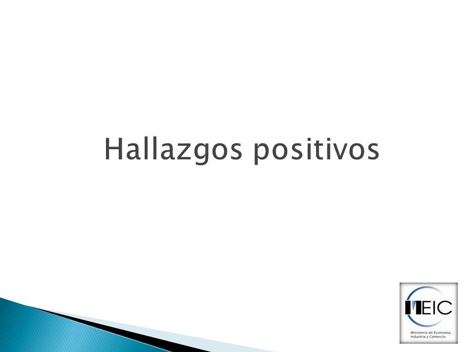 Hallazgos positivos